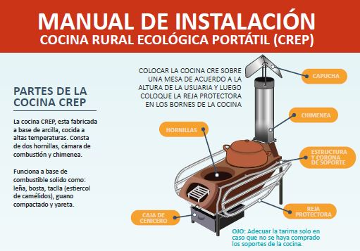 MANUAL DE INSTALACIÓN COCINA RURAL ECOLÓGICA PORTÁTIL (CREP)